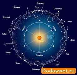 картинки из бисера схемы знаки зодиака - Каталог изделий из бисера.
